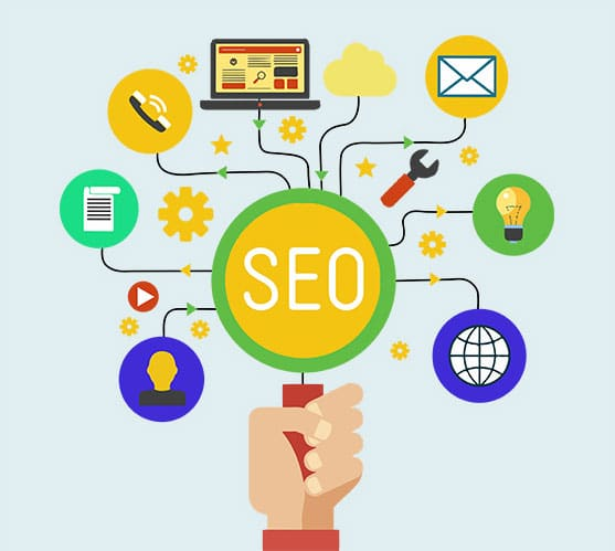 Comprehensive Review Of Your Websites SEO