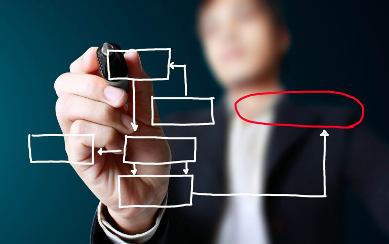 A person drawing out a small business marketing plan with a box-and-arrow diagram