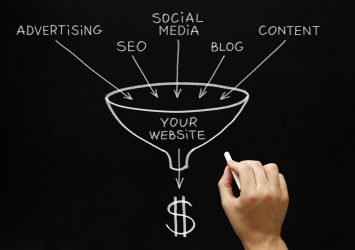 A marketing funnel on a chalk board - ads, SEO, social media, a blog, and content going in, and money coming out