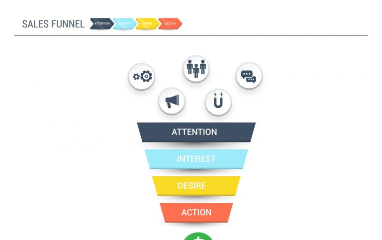 An illustrated marketing funnel for small business with icons going in, moving from attention to interest to desire to action, then turning into money.
