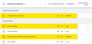 "Google's Keyword Planner showing related keywords and competition for ""small business marketing"""
