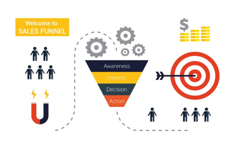 A marketing funnel with many people to the left, and a few people with a money sign on the right.